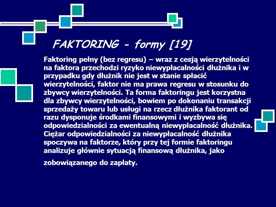 FAKTORING - formy [19]